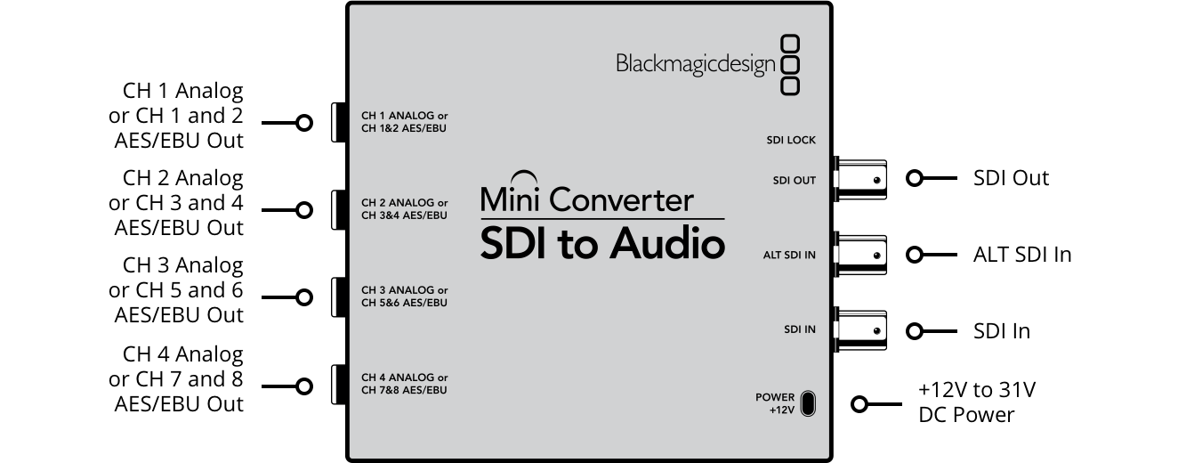 2422_mini-converter-sdi-to-audio@2x.png