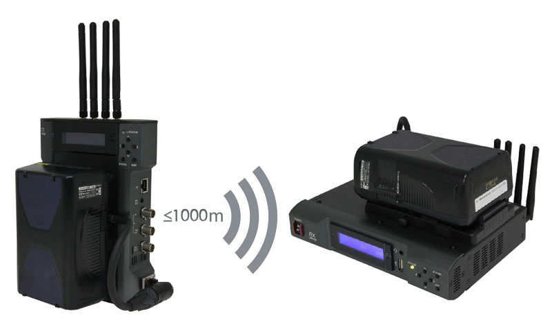 CVW Crystal Video Pro1000 (PRO 1000) Duplex wireless Video Transmission System TV station SDI-HDMI